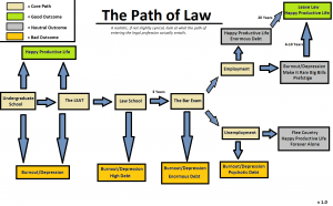 The Path of Law 1.0