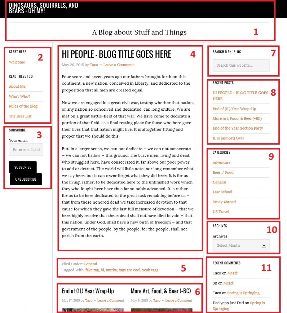 Blog Overview - Numbered